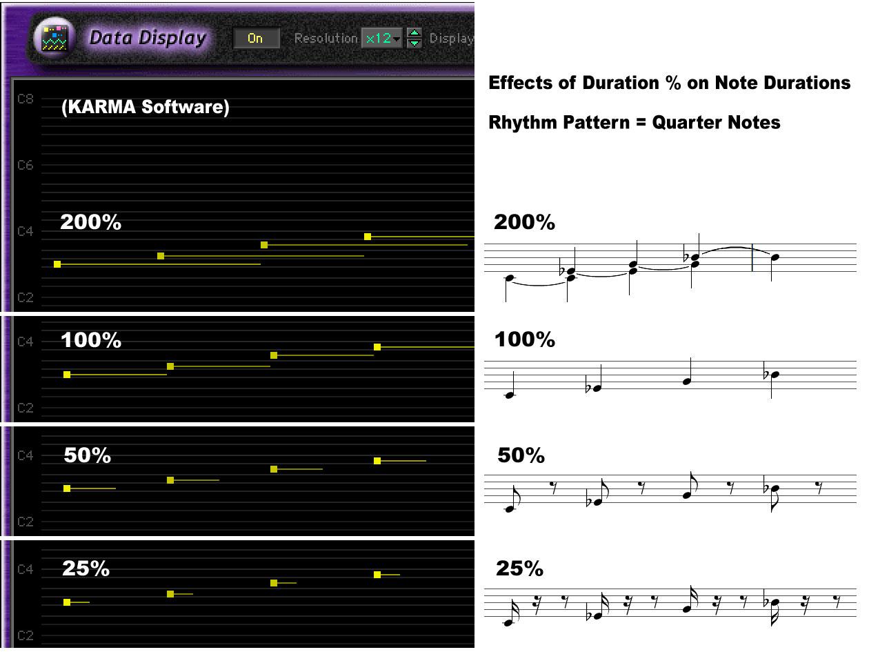 duration_percent.jpg